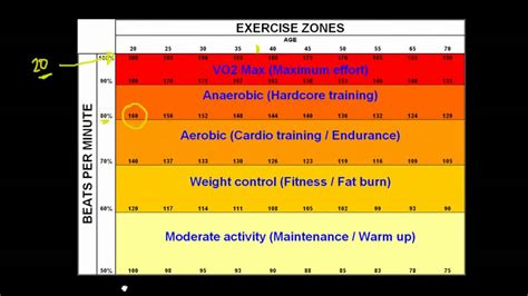 Rating of Perceived Exertion - YouTube