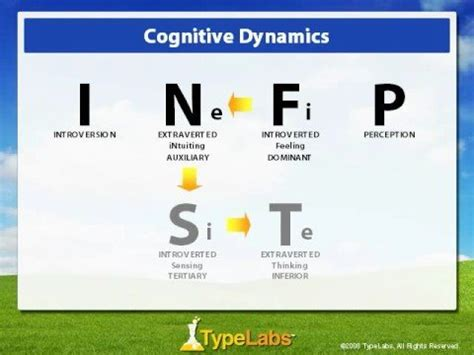 INFP Cracking the Personality Type Code - YouTube