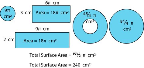 Surface Area of Cylinders - Mr-Mathematics