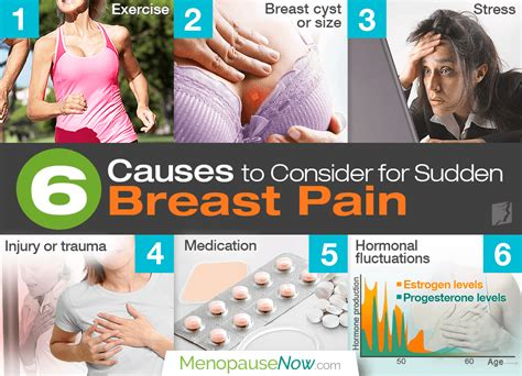 6 Causes to Consider for Sudden Breast Pain | Menopause Now