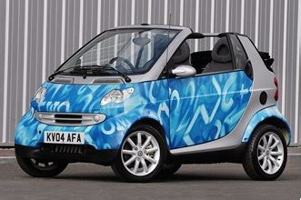 Smart Fortwo Cabriolet (from 2004) Owners Ratings   Parkers